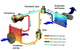 AC Diagram source: http://lvvtrimandtechnical.com/wp-content/uploads/2013/03/aircon1.jpg